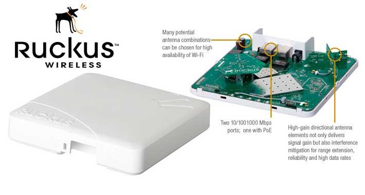 Puntos de acceso Ruckus certifican en programa de Microsoft